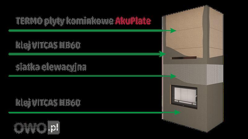 Produkty schemat budowy kominka ciepłego